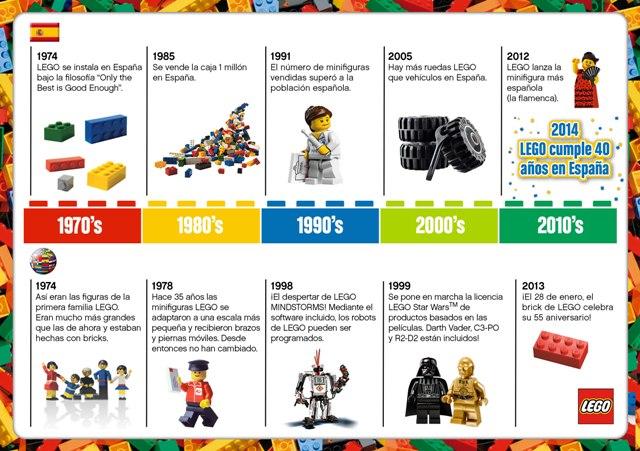 120514 Lego_40aniversario_es_infografia_DEF